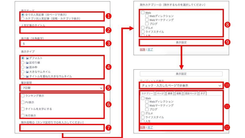 WordPressカスタマイズ 人気記事を追加する方法